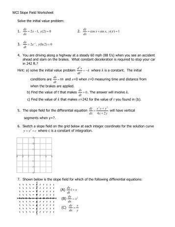 AP Slope Fields Worksheet Key