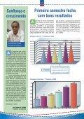 Cooperativa reduz juros e aumenta prazos para ... - coopsefes.com.br - Page 2