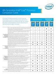 3rd Generation Intel® Core™ Processor: Comparison Guide