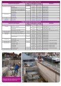 chômages - Voies navigables de France - Page 2