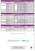 chômages - Voies navigables de France - Page 4