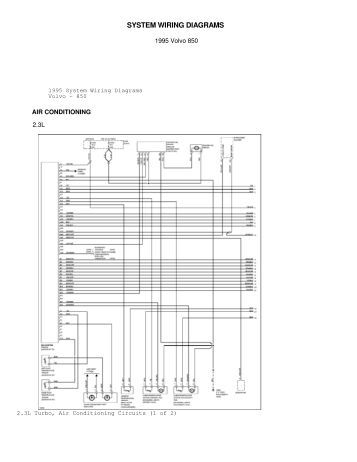 Volvo 850 (1996) Wiring Diagrams