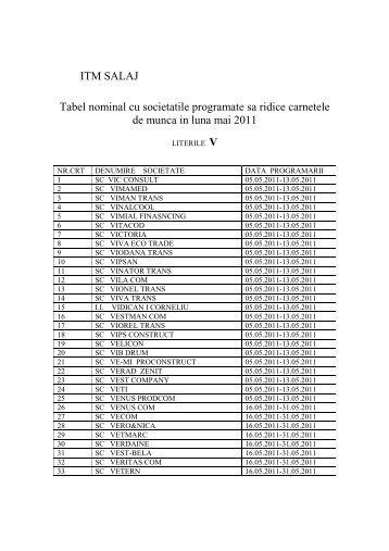 ITM SALAJ Tabel nominal cu societatile programate sa ridice ...