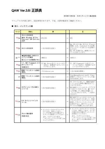 QAW Ver.3.6i 正誤表 - クオリティ