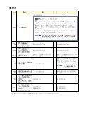 QAW Ver.3.6i 正誤表 - クオリティ - Page 3
