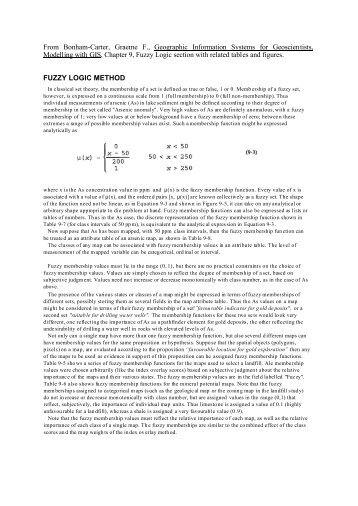 Fuzzy Logic Method