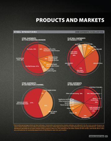 marketing dynamics canadian edition pdf