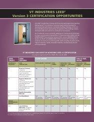 VT INDUSTRIES LEED® Version 3 ... - VT Industries Inc