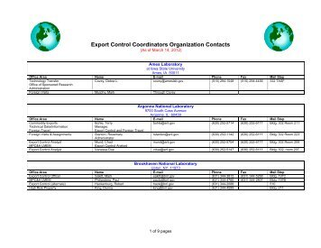 Export Control Coordinators Organization Contacts - Acquisition ...