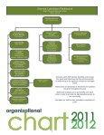 Annual_Reports_files/2011-2012 Annual report.pdf - Rebound - Page 7