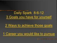 Daily Spark 8-6-12 3 Goals you have for yourself 2 Ways to achieve ...