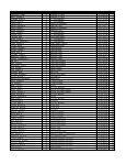 Individual - Page 2