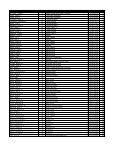 Individual - Page 3