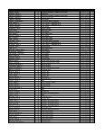 Individual - Page 4