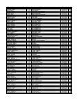 Individual - Page 5