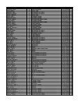 Individual - Page 6