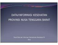 Provinsi Nusa Tenggara Barat Tahun 2010