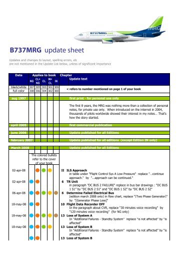 Boeing 737 technical Manual guide
