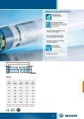 Gleichstromantriebe - Schober Torantriebe GmbH - Seite 4