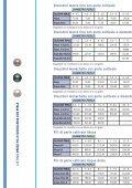 listino nhos perle - Cral Araba Fenice - Page 2