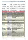 Die richtige Passform - SoftSelect - Seite 4