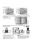 Proportional Directional Valves with Feedback Proportional ... - Vickers - Page 7