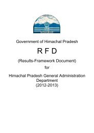 D/o General Administration - Performance Management Division