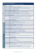 Measuring Up: Facilitators guide - Monitoring and Evaluation NEWS - Page 6