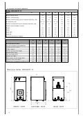 KALINA ARLEQUIN 3 C Cast iron boiler - klimatika - Page 4