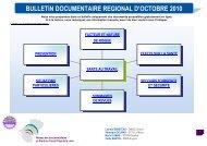 télécharger le bulletin documentaire régional d'Octobre 2010