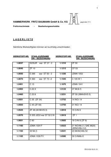 1 HAMMERWERK FRITZ BAUMANN GmbH & Co. KG ...