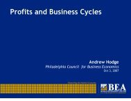 Profits and Business Cycles - PCBE