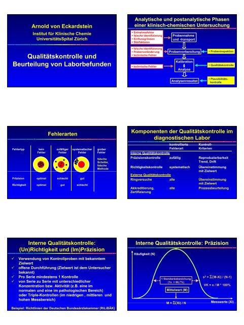 pdf, 425 KB - Institut für Klinische Chemie - UniversitätsSpital Zürich
