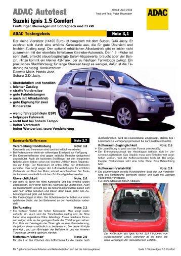 Umfassender Test Suzuki Ignis 1.5 Comfort - ADAC