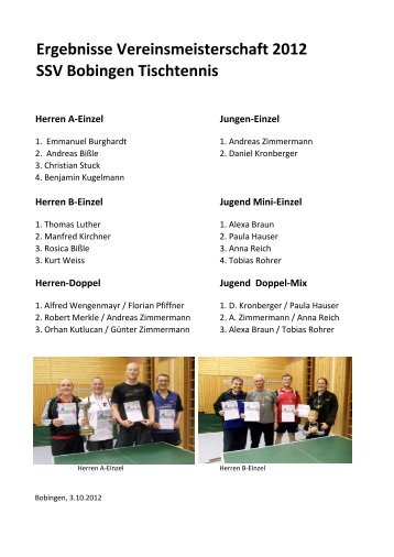 Ergebnisse Vereinsmeisterschaft 2012 SSV Bobingen Tischtennis
