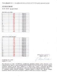 Pořadí přijatých žáků (Agropodnikání) - podle Školského zákona