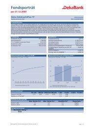 Deka-GeldmarktPlan TF per 31.12.2009