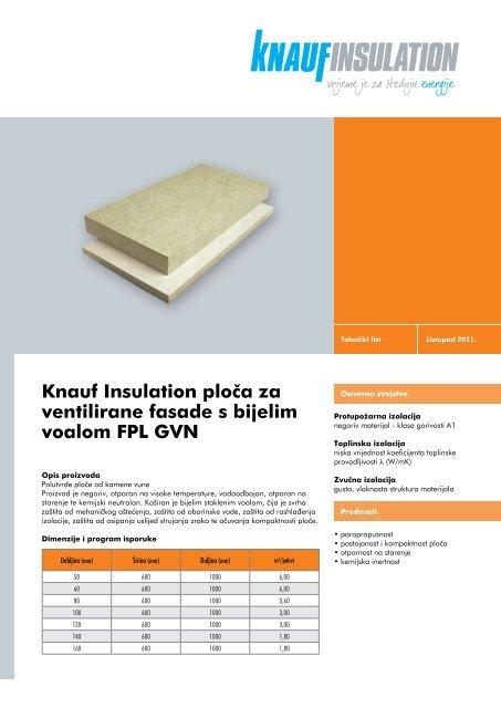 Knauf Insulation ploÄ–a za ventilirane fasade s bijelim