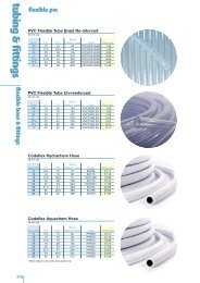Flexible PVC Hose & Fittings(123KB) - IPS Flow Systems