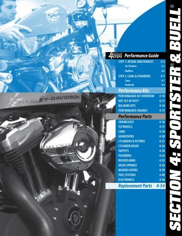 1986-2012 Sportster® & Buell - S&S Cycle