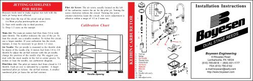 KEIHIN CARBURETOR Installation Instructions - Hi-Performance