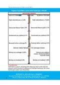 WODA DLA POKOLEŃ - Otwock, Urząd Miasta - Page 6