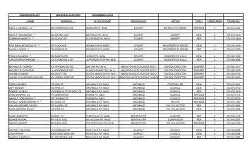 Candidates List - Lackawanna County