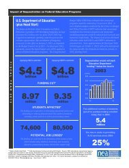 Estimates of Program Cuts (National and State ... - National PTA