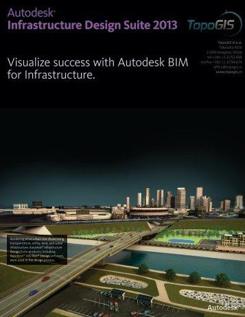 Autodesk® Infrastructure Design Suite 2013 ... - TopoGIS doo