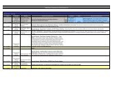 Copy of Conference Agenda Radius Solutions 2008 May 12 (2)