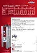 pompa di calore aerotermica a sistema split - Heliotherm ... - Page 2