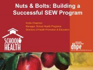 Nuts and Bolts of School Employee Wellness Programs