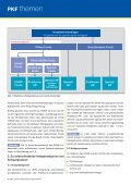 PDF-Download - PKF Fasselt Schlage - Page 4
