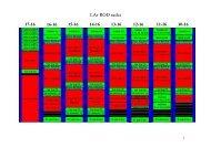 racks layout